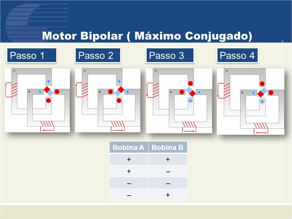 Motor Bipolar ( Máximo Conjugado)