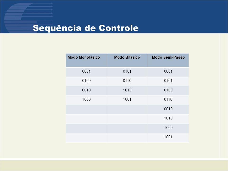 Sequência de Controle Modo Monofásico Modo Bifásico Modo Semi-Passo