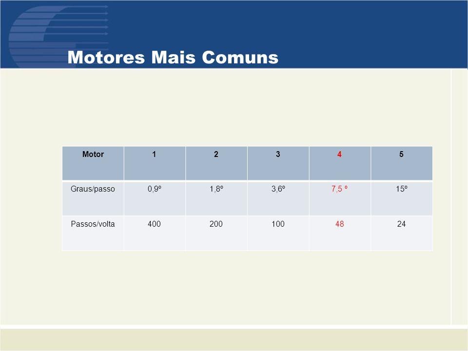 Motores Mais Comuns Motor 1 2 3 4 5 Graus/passo 0,9º 1,8º 3,6º 7,5 º