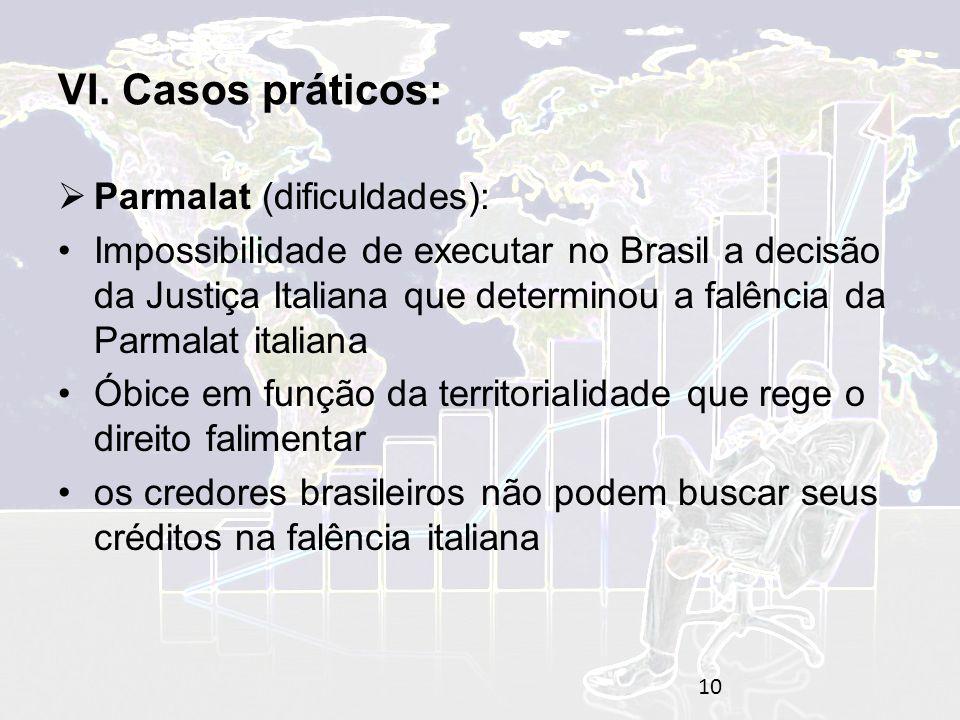 VI. Casos práticos: Parmalat (dificuldades):