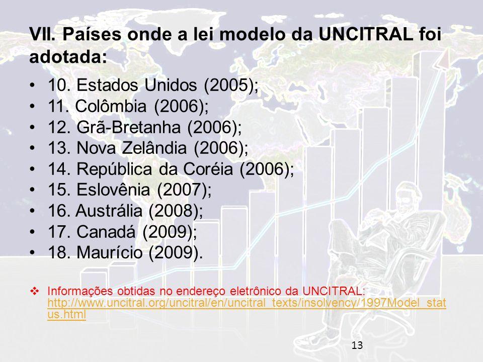 VII. Países onde a lei modelo da UNCITRAL foi adotada: