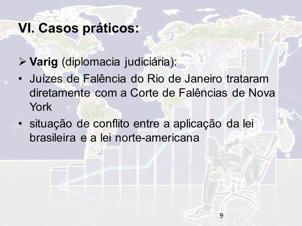 VI. Casos práticos: Varig (diplomacia judiciária):