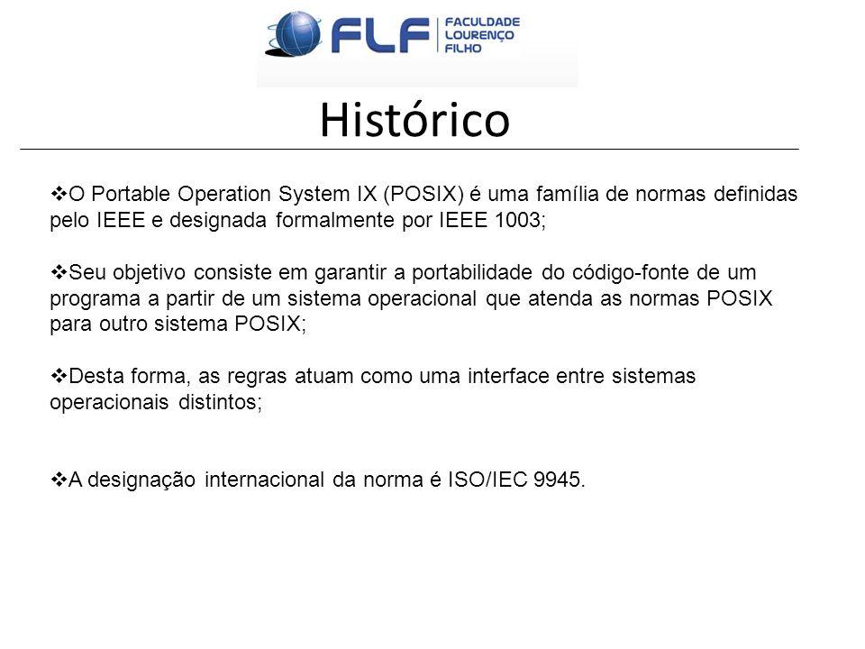 Histórico O Portable Operation System IX (POSIX) é uma família de normas definidas pelo IEEE e designada formalmente por IEEE 1003;