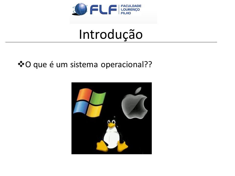 Introdução O que é um sistema operacional