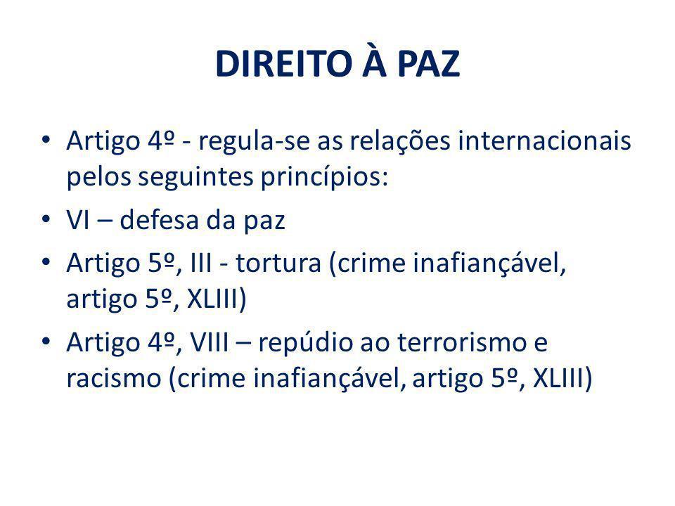 DIREITO À PAZ Artigo 4º - regula-se as relações internacionais pelos seguintes princípios: VI – defesa da paz.
