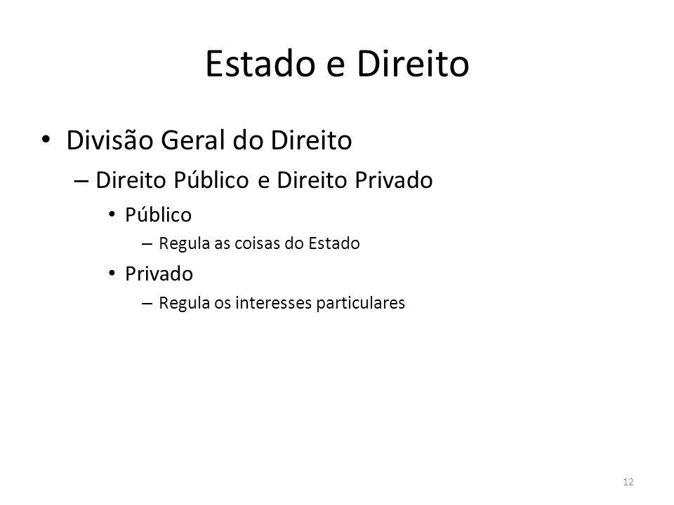 Estado e Direito Divisão Geral do Direito