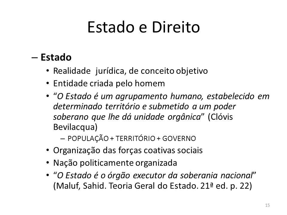 Estado e Direito Estado Realidade jurídica, de conceito objetivo