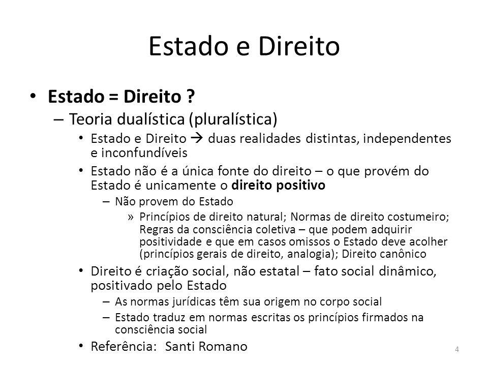 Estado e Direito Estado = Direito Teoria dualística (pluralística)