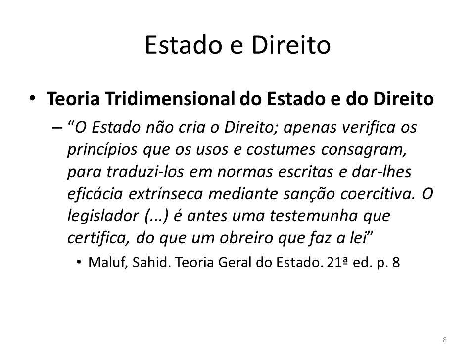 Estado e Direito Teoria Tridimensional do Estado e do Direito