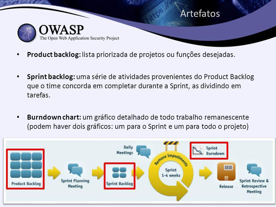 Artefatos Product backlog: lista priorizada de projetos ou funções desejadas.