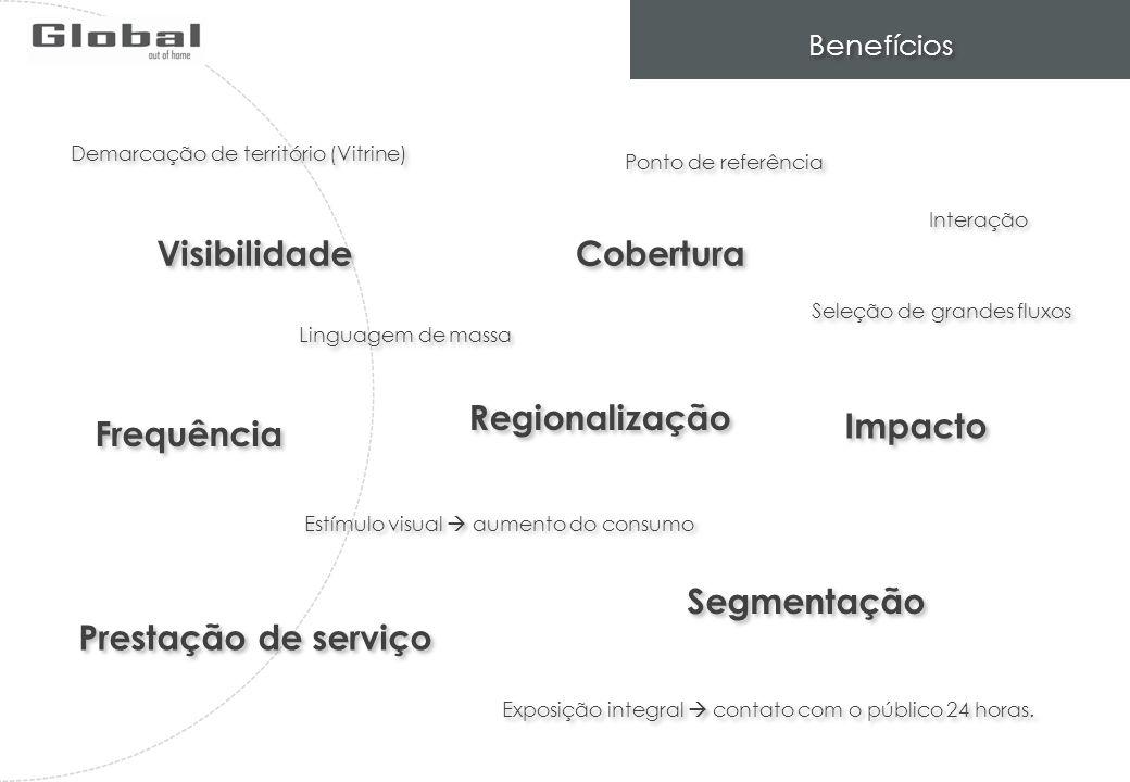 Visibilidade Cobertura Regionalização Impacto Frequência Segmentação