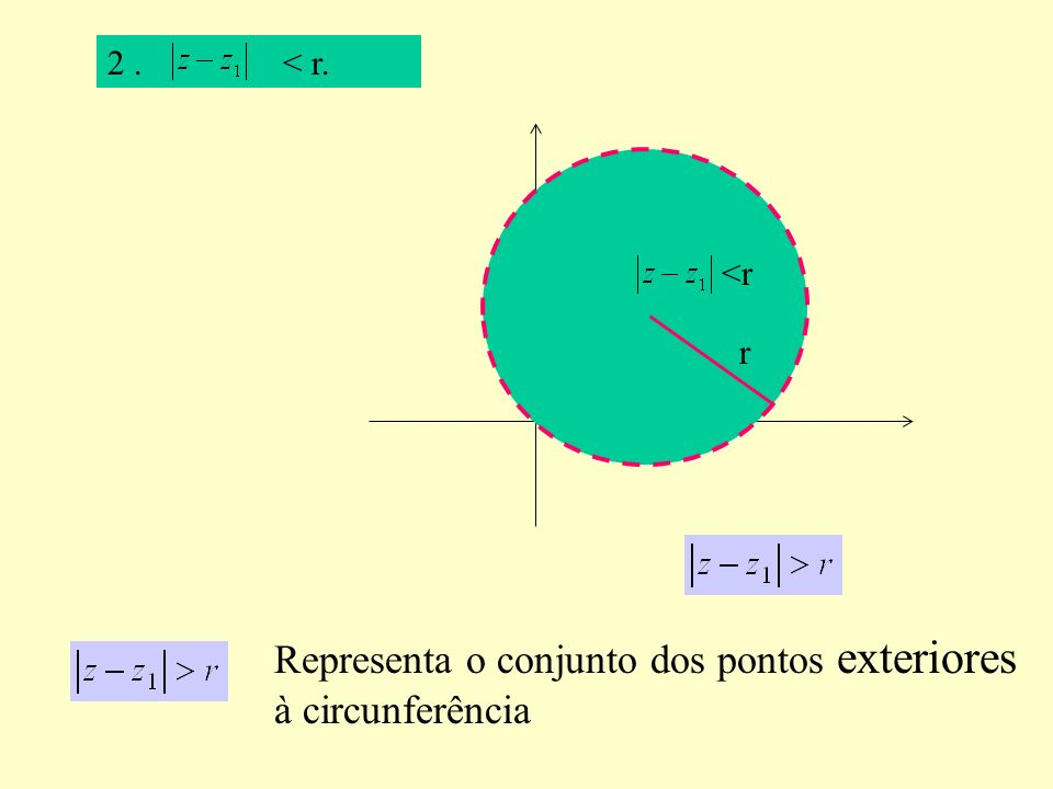 Representa o conjunto dos pontos exteriores à circunferência