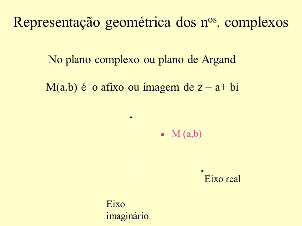 Representação geométrica dos nos. complexos