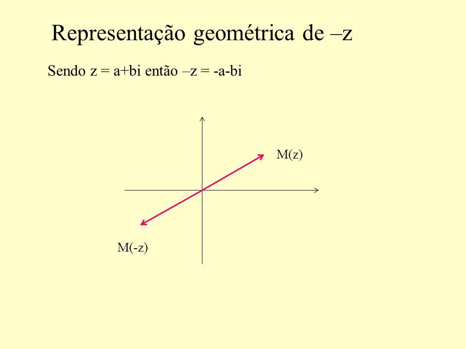 Representação geométrica de –z