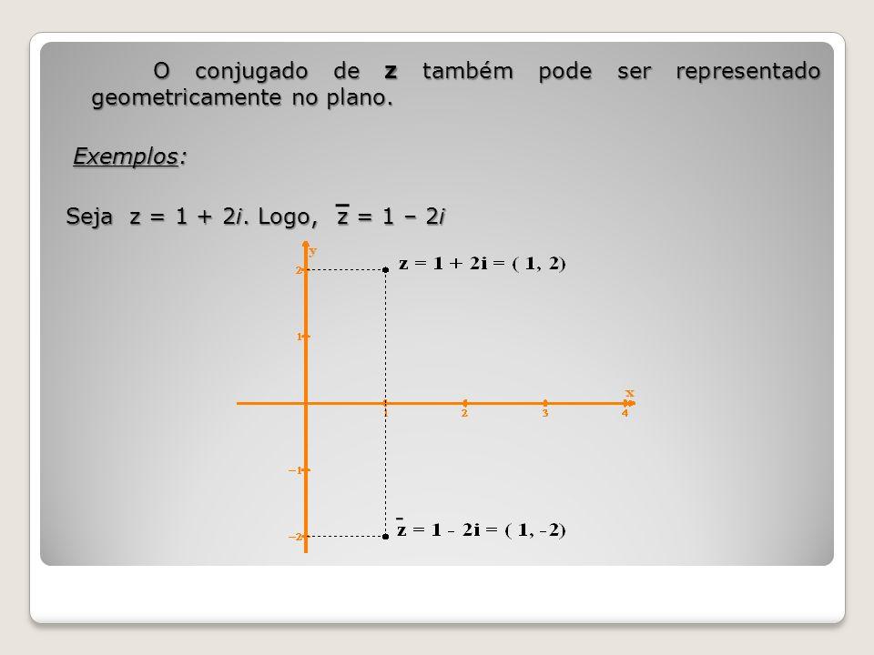 O conjugado de z também pode ser representado geometricamente no plano
