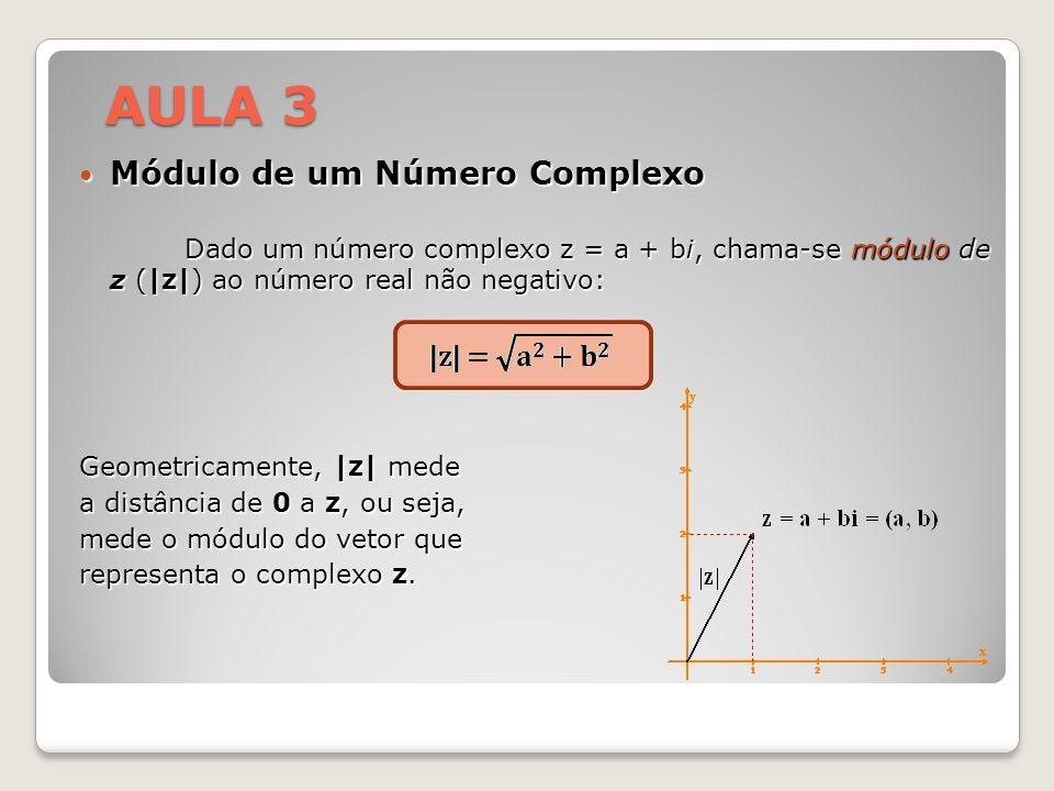 AULA 3 Módulo de um Número Complexo