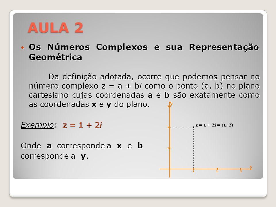 AULA 2 Os Números Complexos e sua Representação Geométrica