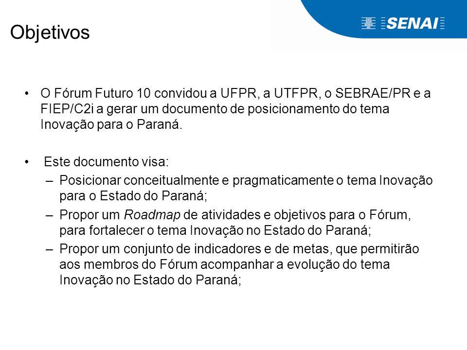 Objetivos O Fórum Futuro 10 convidou a UFPR, a UTFPR, o SEBRAE/PR e a FIEP/C2i a gerar um documento de posicionamento do tema Inovação para o Paraná.