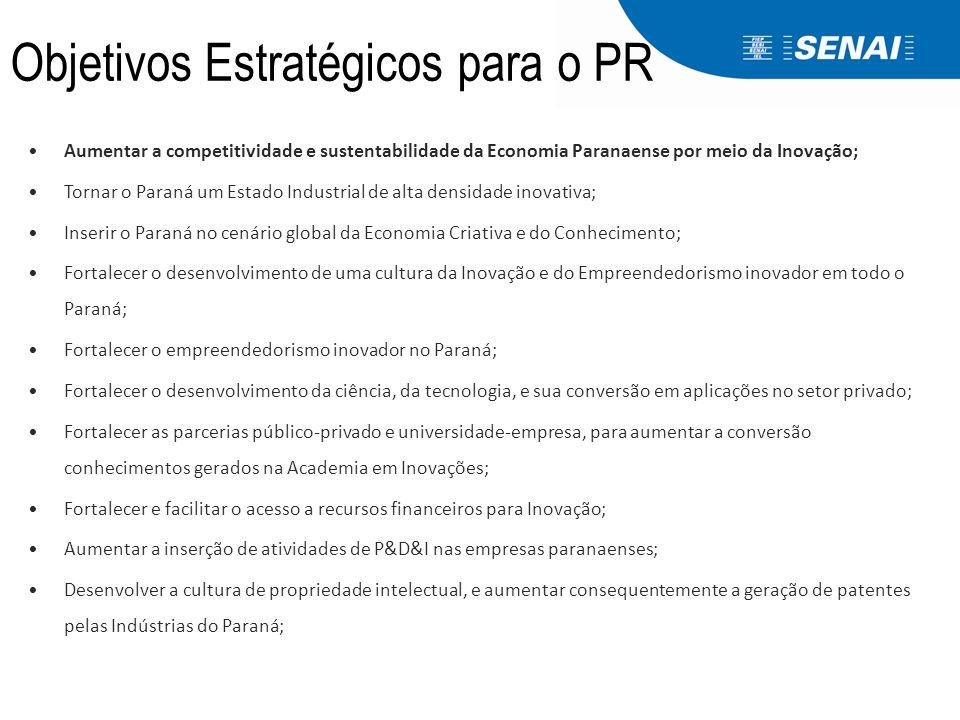 Objetivos Estratégicos para o PR