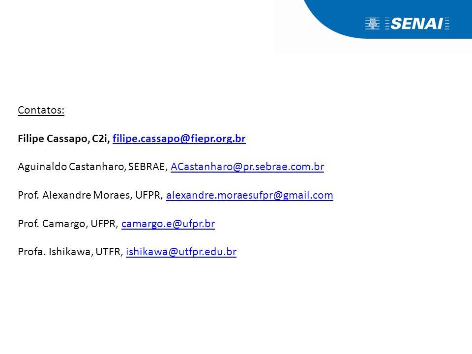 Obrigado! Contatos: Filipe Cassapo, C2i, filipe.cassapo@fiepr.org.br
