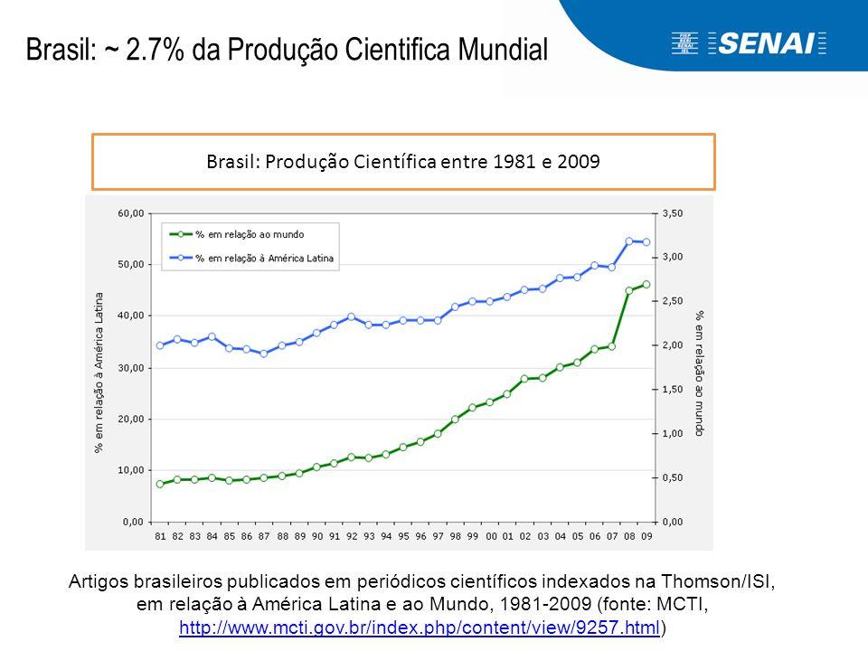 Brasil: Produção Científica entre 1981 e 2009