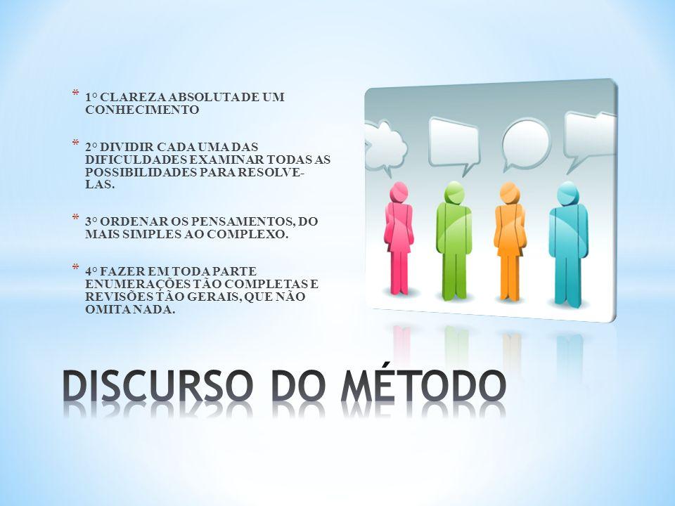 DISCURSO DO MÉTODO 1° CLAREZA ABSOLUTA DE UM CONHECIMENTO