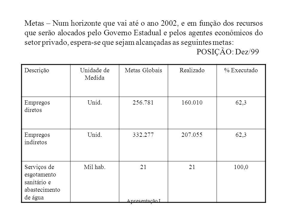 Metas – Num horizonte que vai até o ano 2002, e em função dos recursos que serão alocados pelo Governo Estadual e pelos agentes econômicos do setor privado, espera-se que sejam alcançadas as seguintes metas: POSIÇÃO: Dez/99