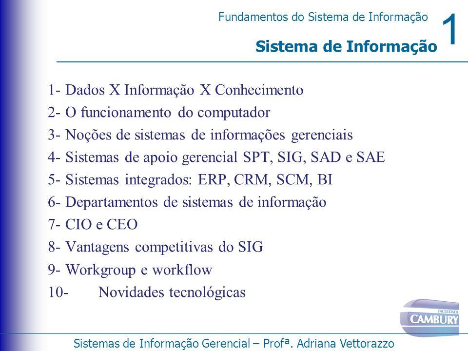 Sistema de Informação 1- Dados X Informação X Conhecimento. 2- O funcionamento do computador. 3- Noções de sistemas de informações gerenciais.