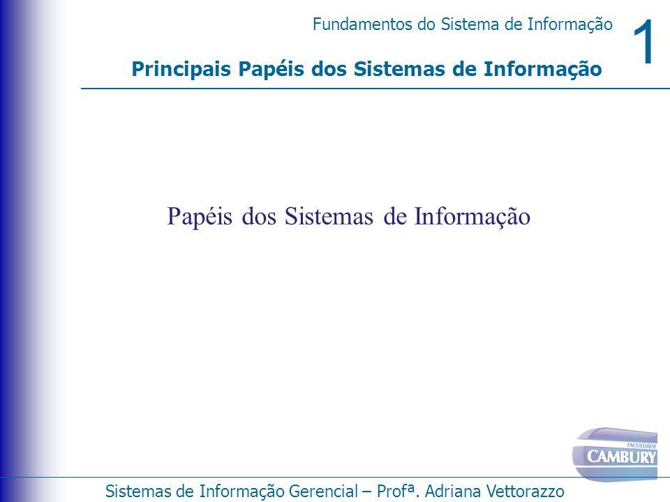 Papéis dos Sistemas de Informação