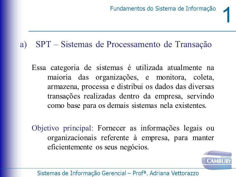 SPT – Sistemas de Processamento de Transação