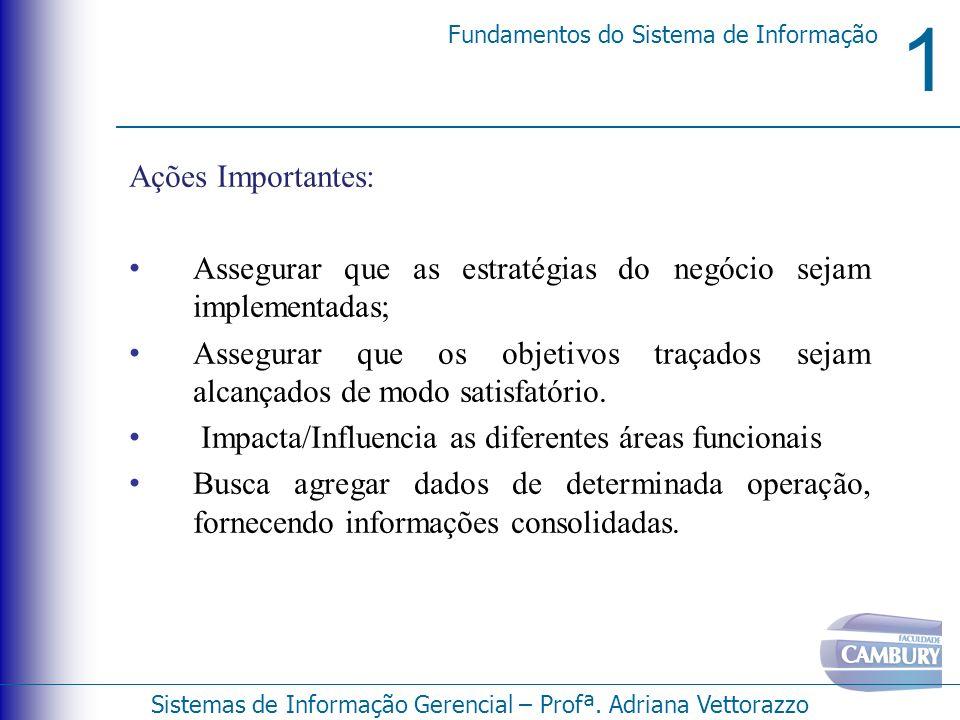 Ações Importantes: Assegurar que as estratégias do negócio sejam implementadas;