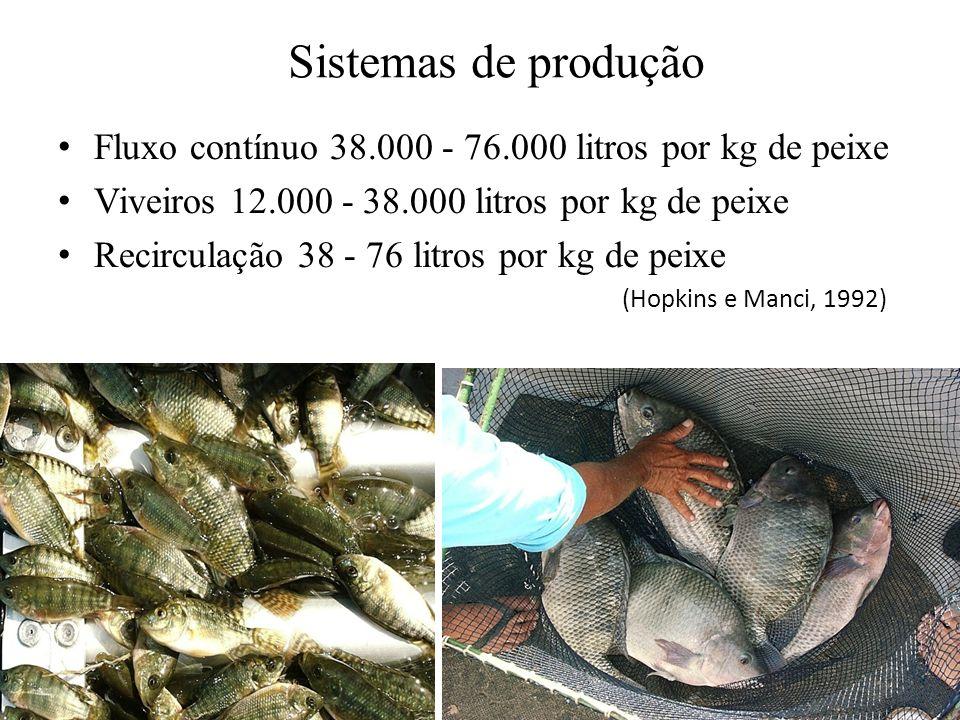Sistemas de produção Fluxo contínuo 38.000 - 76.000 litros por kg de peixe. Viveiros 12.000 - 38.000 litros por kg de peixe.