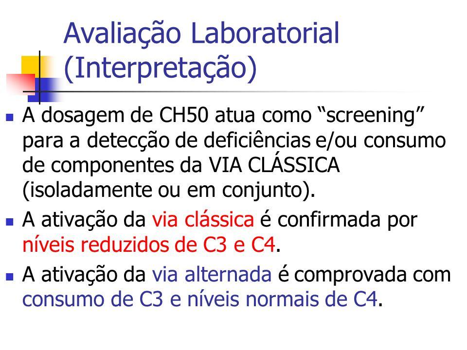 Avaliação Laboratorial (Interpretação)