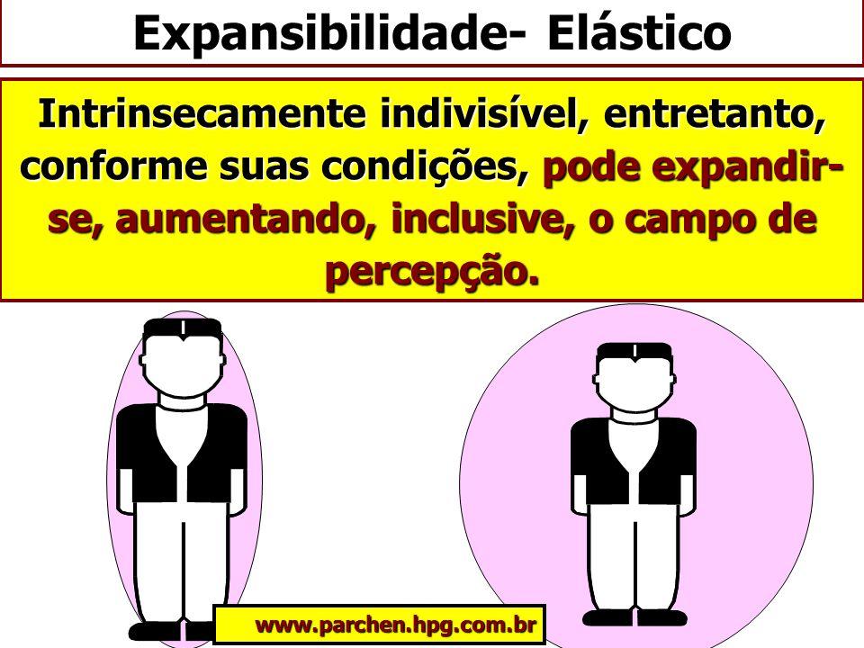 Expansibilidade- Elástico