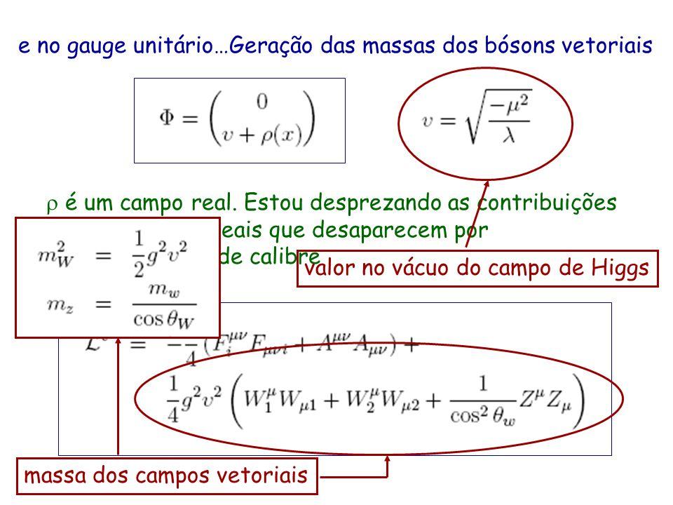 e no gauge unitário…Geração das massas dos bósons vetoriais