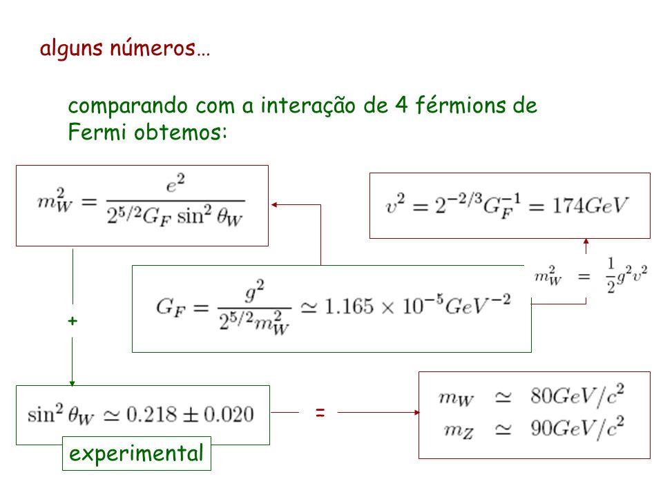 alguns números… comparando com a interação de 4 férmions de Fermi obtemos: + experimental =