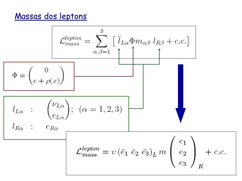 Massas dos leptons