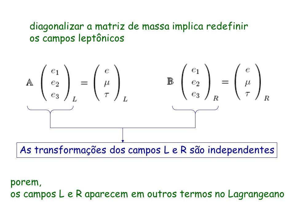 diagonalizar a matriz de massa implica redefinir os campos leptônicos
