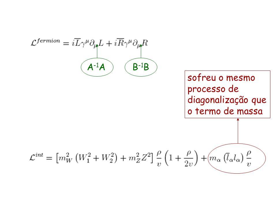 A-1A B-1B sofreu o mesmo processo de diagonalização que o termo de massa