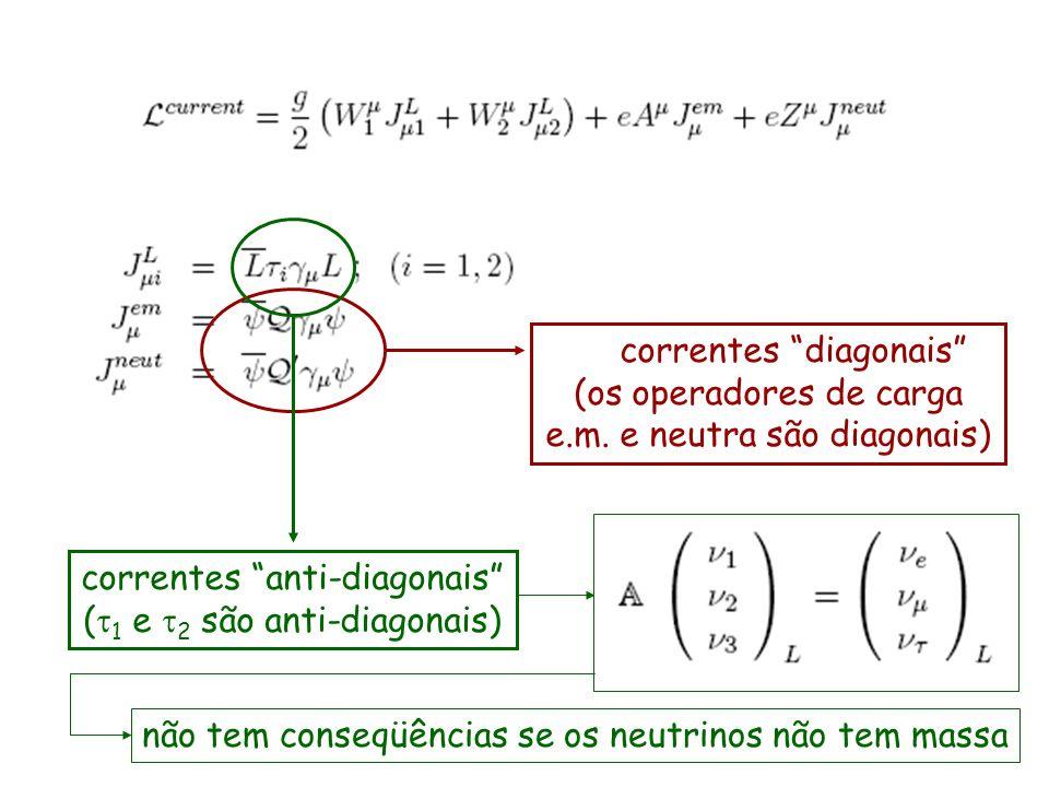 correntes anti-diagonais (t1 e t2 são anti-diagonais)