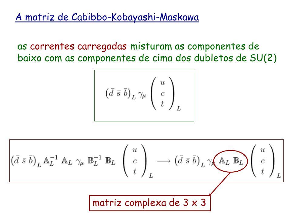 A matriz de Cabibbo-Kobayashi-Maskawa