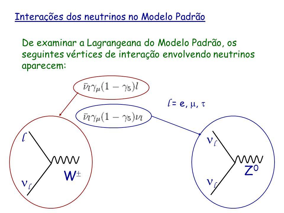 l Z0 W nl nl l = e, m, t Interações dos neutrinos no Modelo Padrão