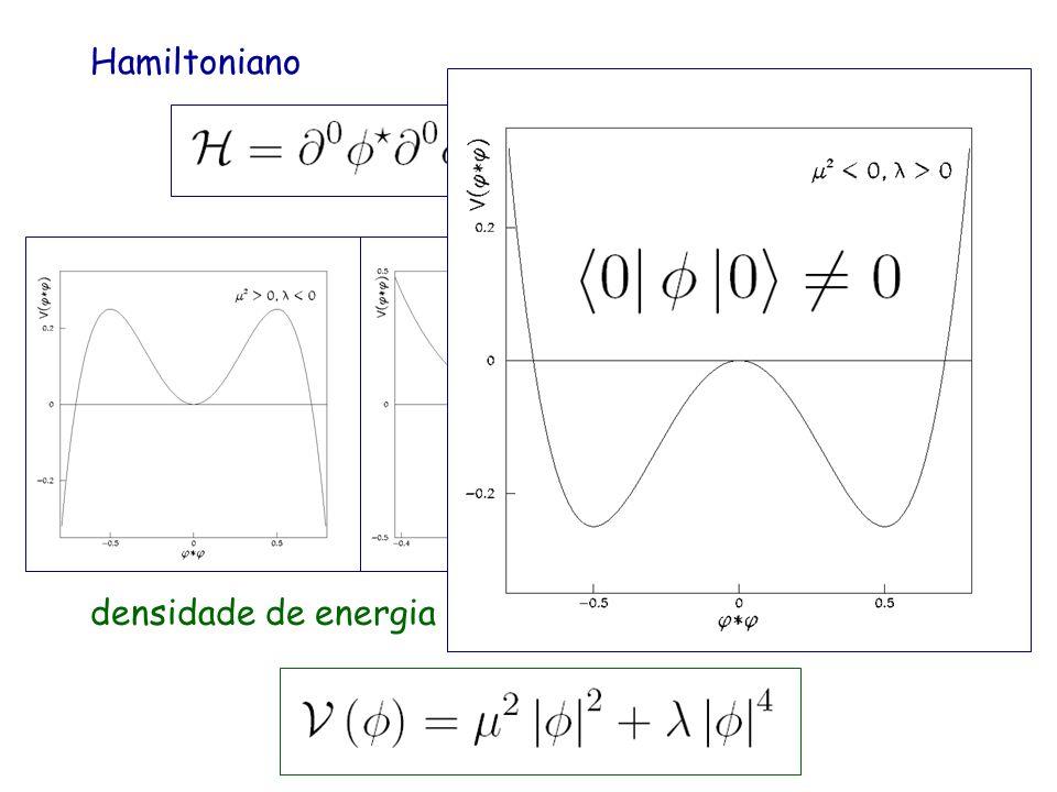 Hamiltoniano densidade de energia potencial do campo