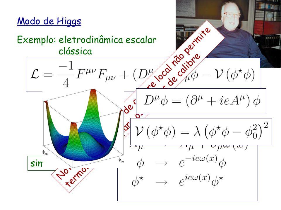Modo de Higgs Exemplo: eletrodinâmica escalar. clássica.