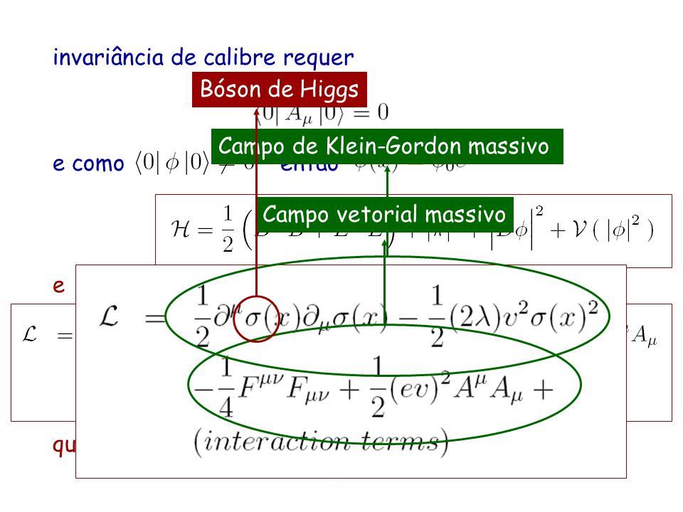 invariância de calibre requer