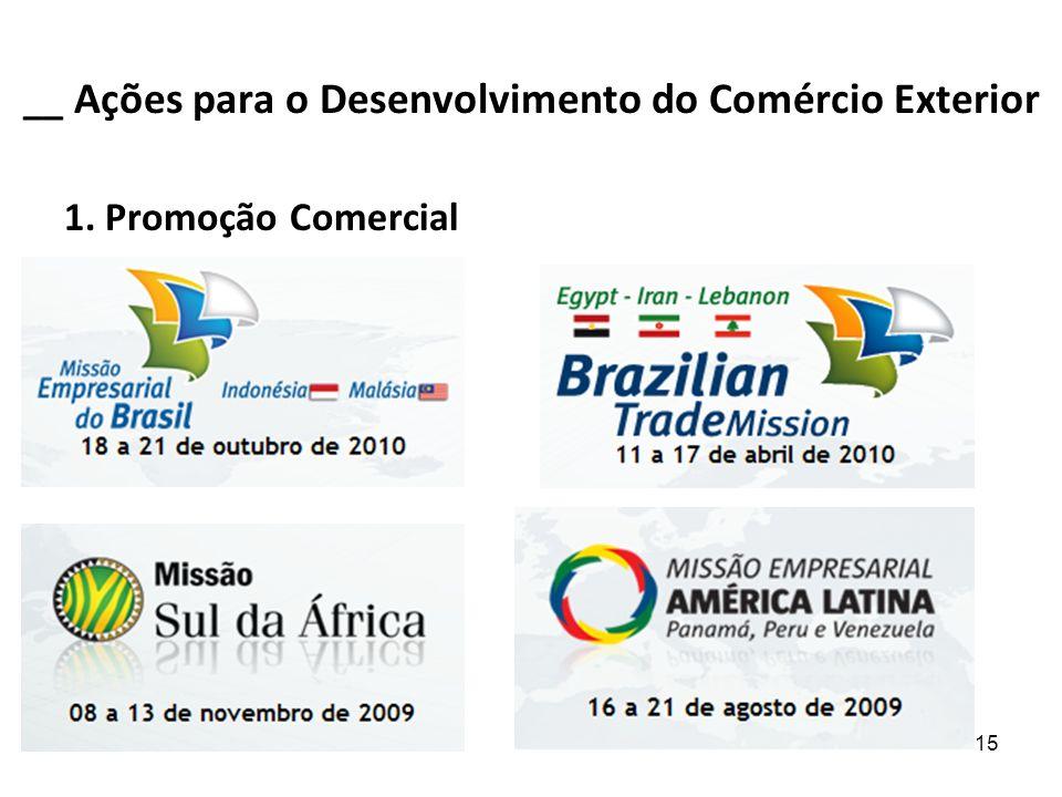 __ Ações para o Desenvolvimento do Comércio Exterior
