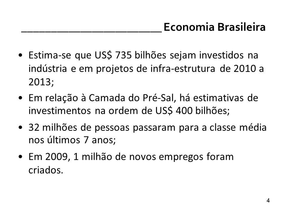 ________________________ Economia Brasileira