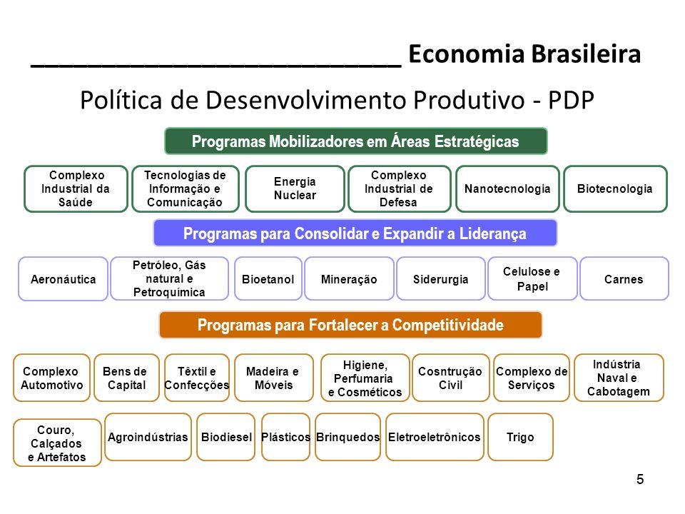 __________________________ Economia Brasileira