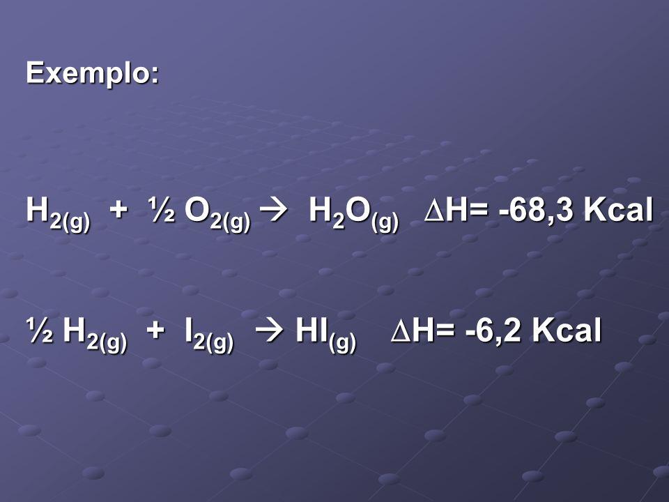 H2(g) + ½ O2(g)  H2O(g) H= -68,3 Kcal