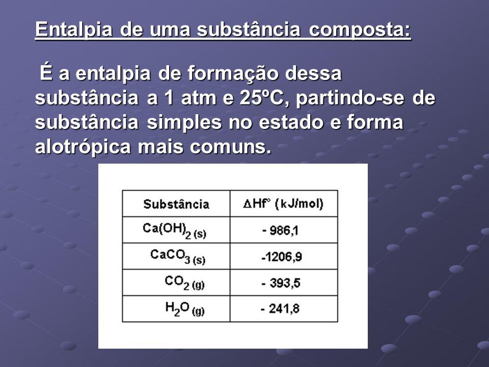 Entalpia de uma substância composta: É a entalpia de formação dessa substância a 1 atm e 25ºC, partindo-se de substância simples no estado e forma alotrópica mais comuns.